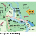 Master plan site analysis summary, Housatonic watershed, USA